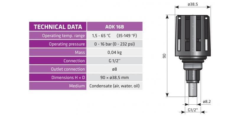 AOK16B series